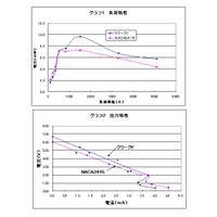 060402yokuhikaku_d2_1